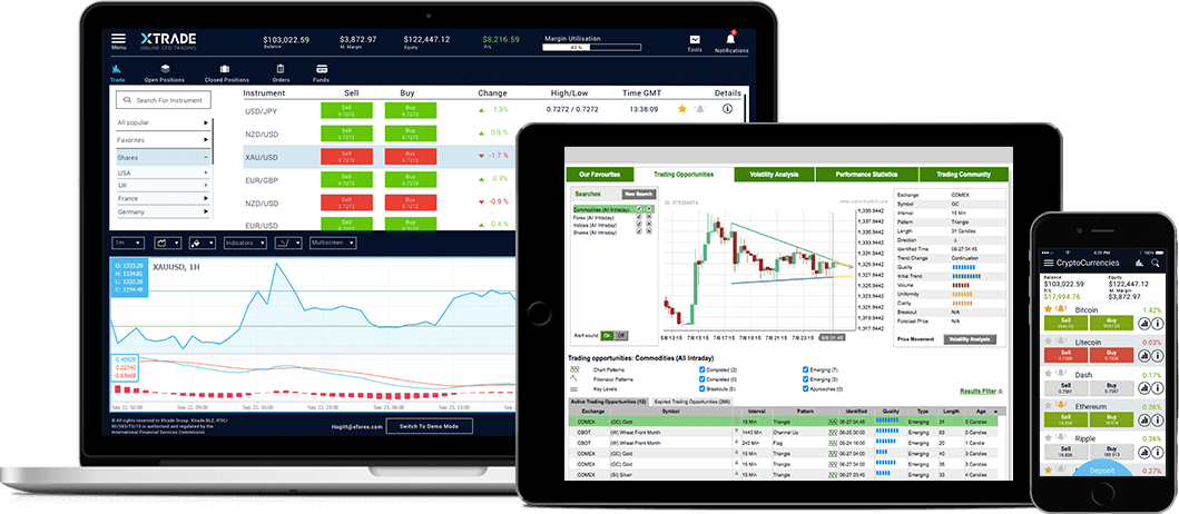 Forex brokers with mobile trading platform